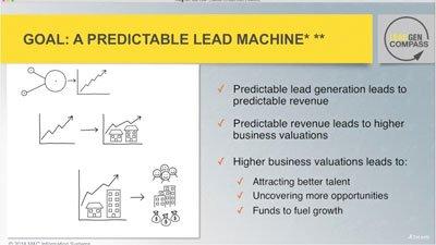 Lead Gen Presentation