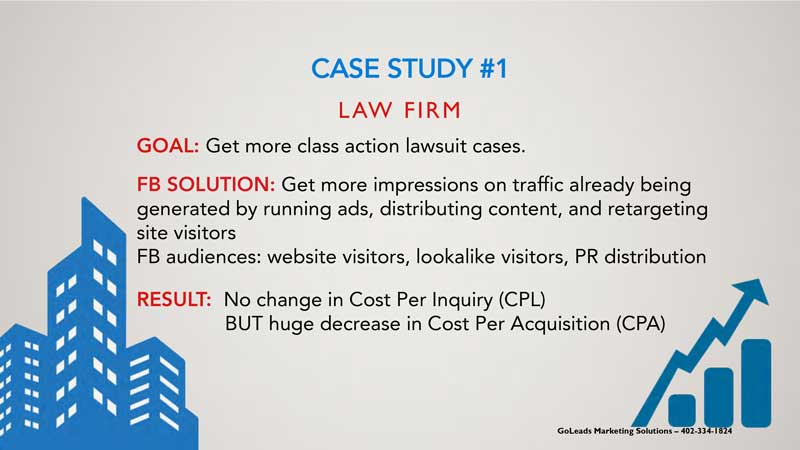 Facebook Lead Ads for B2B Lead Generation, Law Firm Case Study