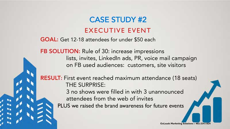 Facebook Lead Ads for B2B Lead Generation, Executive Event Case Study
